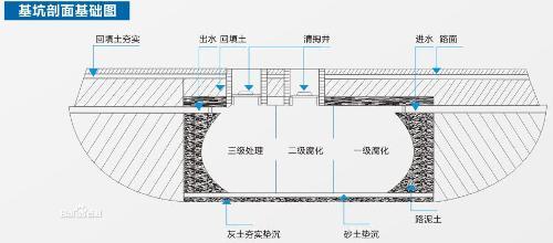 玻璃钢化粪池(图7)